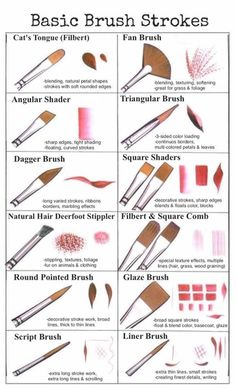 See what these different brushes can create Watercolor Painting Tips and TechniquesOil painting tips and techniques- cleaning Tips for Painting on CanvasA Chalk Painting Tutorial – With Tips and… One Stroke Painting, Tole Painting, Brush Strokes Painting, Image Painting, Painting Tools, Face Painting Supplies, Painting Flowers, Artist Painting, Diy Painting