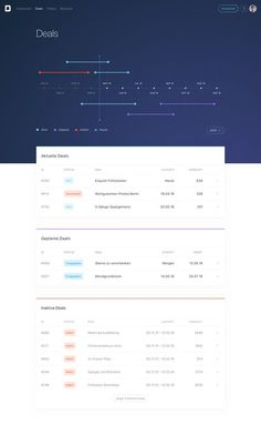 Dribbble - by Pascal Gärtner Dashboard App, Dashboard Design, Graphisches Design, Layout Design, Intranet Design, Ui Design Inspiration, Ui Web, Web Layout, Interface Design