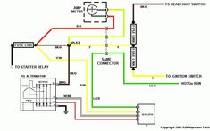 1984 bronco wiring diagram 9 best jeep wiring images ford  ignition system  grand marquis  9 best jeep wiring images ford