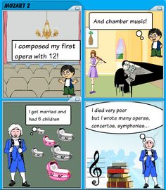The second part of Mozart's biography for students.