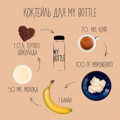 img_nam Рецепты напитков для бутылки My bottle Лайфхаки Подробнее на сайте: podario.com