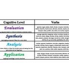 Bloom's Taxonomy Chart with definitions and cognitive verbs...