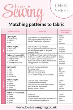 Matching Sewing Patterns to Fabric (Love Sewing Magazine) A handy cheat sheet for matching your dressmaking patterns to the right fabric! Achieving the perfect fit! In Issue 38 of Love Sewing Magazinewe meet Lynda Maynard, known in the fashion design indu Sewing Basics, Sewing Hacks, Sewing Tutorials, Sewing Crafts, Sewing Tips, Sewing Ideas, Sewing Art, Fabric Crafts, Sewing Lessons