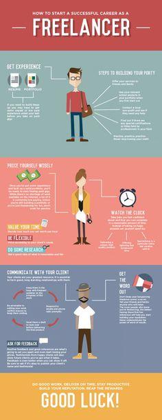How to Start a Successful Career as a Freelancer | #Freelance #Freelancer #Entrepreneurship