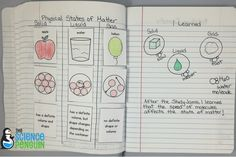 Properties of Matter Interactive Science Notebook Pics