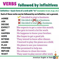 infinitive examples in english - Bing images English Grammar Rules, Basic Grammar, Learn English Grammar, English Sentences, Grammar And Vocabulary, English Idioms, English Language Learning, English Writing, Teaching English