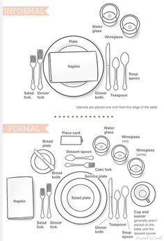 Table Setting chart