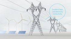 "www.clipatize.com  Client: European Aluminium Industry: aluminium production  Challenge: shift the attention of the all-to-classic ""use-phase"" focus on aluminium, and raise the awareness of the full lifecycle assessment. Solution: we prepared an encouraging and easy-to-follow explainer video that would reveal Aluminium's Life Cycle with its abundance of possibilities in various fields and intelligent, innovative solutions for our environmentally sustainable future. The video was target..."