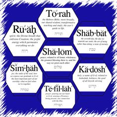 Important terms for: Believers of Messiah, Hebrew, Bible, and Torah Hebrew Bible, Learn Hebrew, Hebrew Words, Hebrew Quotes, Bible Scriptures, Adonai, Cultura Judaica, Messianic Judaism, Hebrew School
