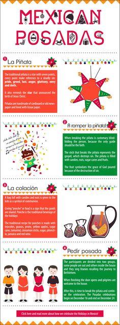 Mexican-Posadas-Infographic02-B.jpg (879×2382)