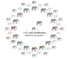 HerdProtect.com/ Anti-Malware Multiscanning Platform--Second line of defense malware scanning platform powered by 68 anti-malware engines in the cloud.