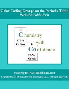Guided notes atoms elements unit color coding groups on the periodic table urtaz Choice Image