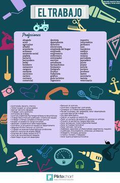 lenguaje y otras luces | LEER, ESCRIBIR Y COMPARTIR EN ESPAÑOL – Blog de ELE – | Página 3