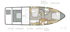 Seafaring 44 Coupé - Jachten - Seafaring Yachts Cabin Bathrooms, Seafarer, Super Yachts, Motor Yacht, Luxury Yachts, Sliding Doors, Solar Panels, Contemporary Design, Living Spaces
