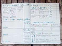 Il sito italiano dedicato al bullet journal, il sistema per tracciare il passato, organizzare il presente e pianificare il futuro.