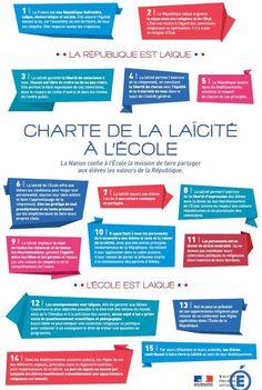 Les 15 articles de la charte de la laïcité à l'école