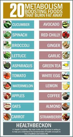 Diet Plans To Lose Weight Fast, Weight Loss Diet Plan, Weight Loss Meal Plan, Weight Loss Drinks, Weight Loss Smoothies, Losing Weight, Weight Gain, Egg And Grapefruit Diet, Watermelon And Lemon