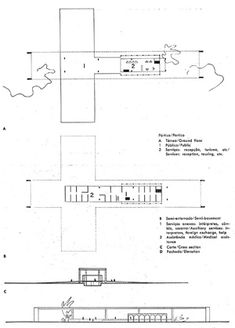 Oscar Niemeyer, Floor Plans, How To Plan, Architecture, Architecture Illustrations, Floor Plan Drawing, House Floor Plans
