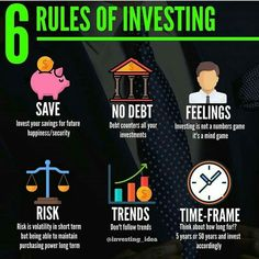 Which rule to investing is your favorite? Do you think another one should be added? Business Motivation, Business Quotes, Business Ideas, Ambition, Creating Wealth, Budget Planer, Wordpress, Number Games, Financial Tips