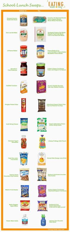 Healthy food swap for back to school