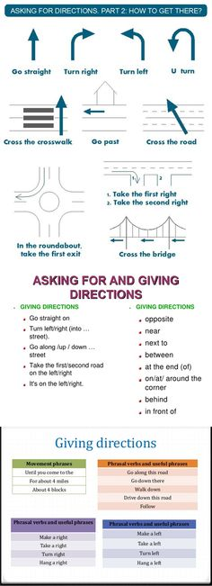 You will find these English expressions useful if you are lost or want to get to a particular place or give directions to others. Below is the list of common phrases of asking for and giving directions in English. English Resources, English Activities, English Tips, Education English, Kids Education, Higher Education, Learn English Words, English Phrases, How To Teach English