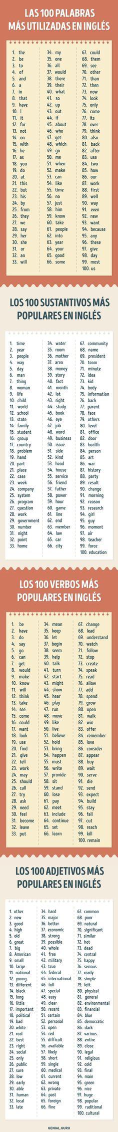 Descubre las 400 palabras más usadas en el idioma inglés. Y perfección tus conocimientos de este idioma tan fascinante.