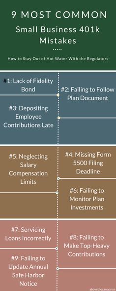 Employee Stock Options The Top 5 Mistakes That Leave Money on the - employee update form