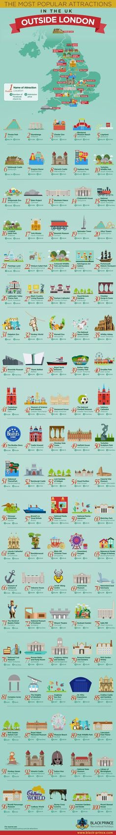 100 Most Popular Attractions Outside Of London  - If you want to travel in the UK, however, not in London then this infographic will tell you the 100 top most popular attractions outside of London. - #infographic