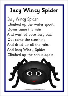 A printable sheet featuring the words to the 'Incy Wincy Spider' nursery rhyme in a simple format for use with children. Nursery Rhymes Lyrics, Nursery Rhymes Preschool, Nursery Songs, Nursery Rhymes For Toddlers, Nursery Rhythm, Kindergarten Songs, Preschool Songs, Rhyming Activities, Songs For Toddlers