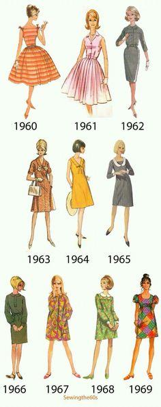 Moda vintage inspiration sewing patterns ideas for 2019 Moda Vintage, Vintage Mode, 50s Vintage, Vintage Clip, Look Fashion, Trendy Fashion, Womens Fashion, Fashion Clothes, 1960s Fashion Dress