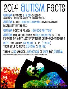 autism awareness information cards | 2014 Autism Facts Pass It on! – Day 1/30 Go Beyond Autism Awareness!