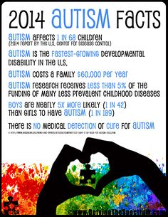 autism awareness information cards | 2014 Autism Facts Pass It on! – Day 1/30 Go Beyond Autism Awareness!