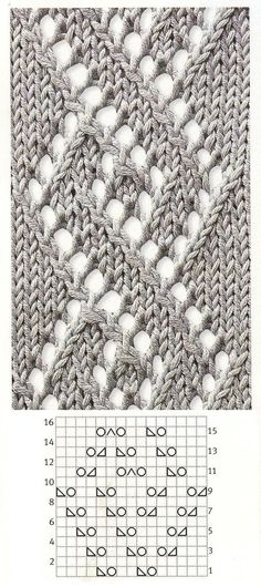 ajour/lace knitting pattern