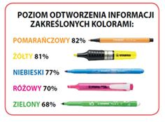 Szkolne life hacki | BACK TO SCHOOL