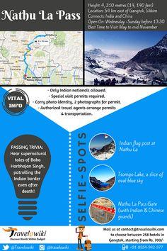 Indo-China Border (earlier Indo-Tibetian Border) | Nathu La Pass