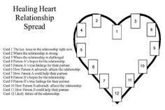 Healing Heart spread
