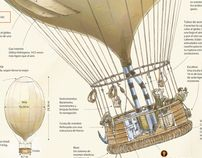 """Check out this @Behance project: """"Jules Verne's machines"""" https://www.behance.net/gallery/199446/Jules-Vernes-machines"""