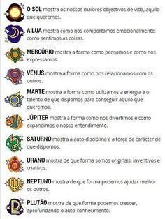 Reflexão Magick, Witchcraft, Sacred Feminine, Little Bit, Book Of Shadows, Astronomy, Pisces, Horoscope, Tarot