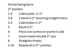 Pointe Exercise facing the Barre (Warming up with elev'es and 'forced arch' plies - getting over the 'box')