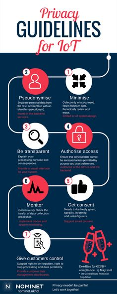 The government has now confirmed that the UK will be implementing the EU General Data Protection Regulation (GDPR). To this end, Nominet has created an infographic based on the GDPR and Information Commissioner's Office (ICO's) Code of Practice on privacy notices, transparency and control [2] to serve as a guideline when developing IoT solutions. If... View Article