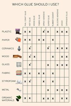 Which Glue Should I Use for Different Materials | www.FabArtDIY.com LIKE Us on Facebook ==> https://www.facebook.com/FabArtDIY