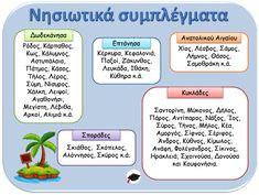 Greek Alphabet, Kids Corner, School Hacks, Geography, Homeschool, Study, Teaching, Education, Tips