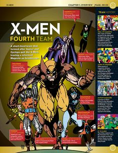 First appearance Uncanny X-Men, Vol. 1 #201 (January 1986).