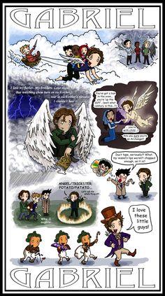 .:GABRIEL:. by blackbirdrose.deviantart.com on @deviantART