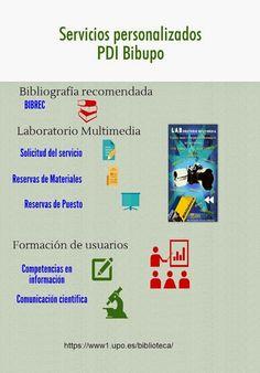 Servicios que ofrece la #BibUpo al PDI  https://www1.upo.es/biblioteca/servicios/servicios_e/