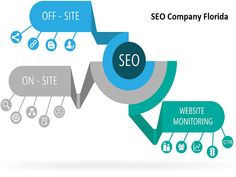 Marketing Agency is the best SEO Services edmonton and edmonton SEO Expert. Hire Marketing Agency for SEO Company edmonton and SEO Freelancer edmonton that your business needs to succeed in the ever-growing competitive online world. Seo Services Company, Best Seo Services, Best Seo Company, Best Digital Marketing Company, Web Design Services, Digital Marketing Services, Online Marketing Agency, Seo Agency, Seo Marketing