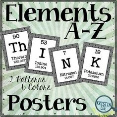 """Classroom posters that spell out the word """"Think"""" using Elements from the Periodic Table.  Great for any science class, science unit, or science centers.  Can be used as classroom decor or as bulletin board elements.  """"Think"""" is spelled out entirely using 4 elements."""