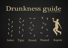 Simple guide to drunkenness