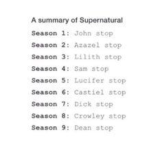 Supernatural: A Summary