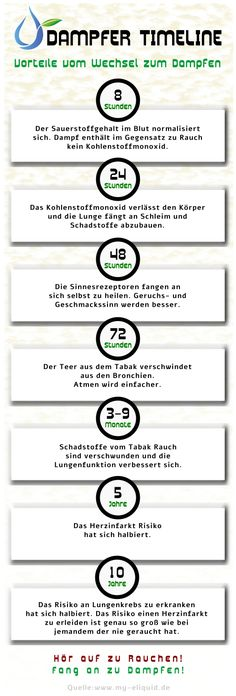 Infografik --  Dampfer Timeline - Vorteile vom Wechsel zum Dampfen ----->       Der Verlauf der Körperlichen Verbesserungen wenn man Dampft statt zu Rauchen als Infografik  Hör auf zu Rauchen!  Fang an zu Dampfen!